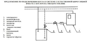 Подключение котла Дакон ПТЕ-12